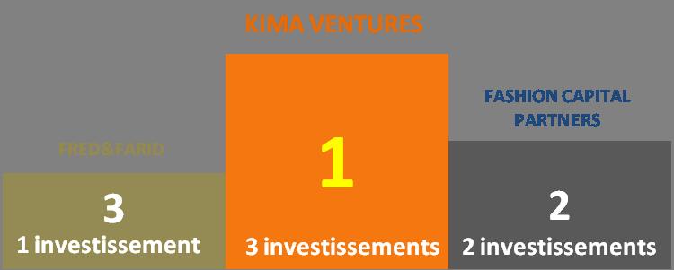 podium investisseurs novembre 2014